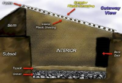 Invernadero subterráneo